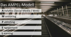 social media erfolg ampel modell twdo monitoring analytics